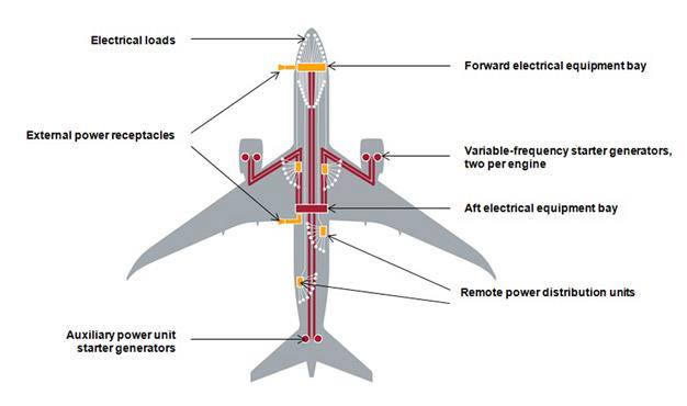 For Kc Light Relay Wiring Diagram Apu Cielus