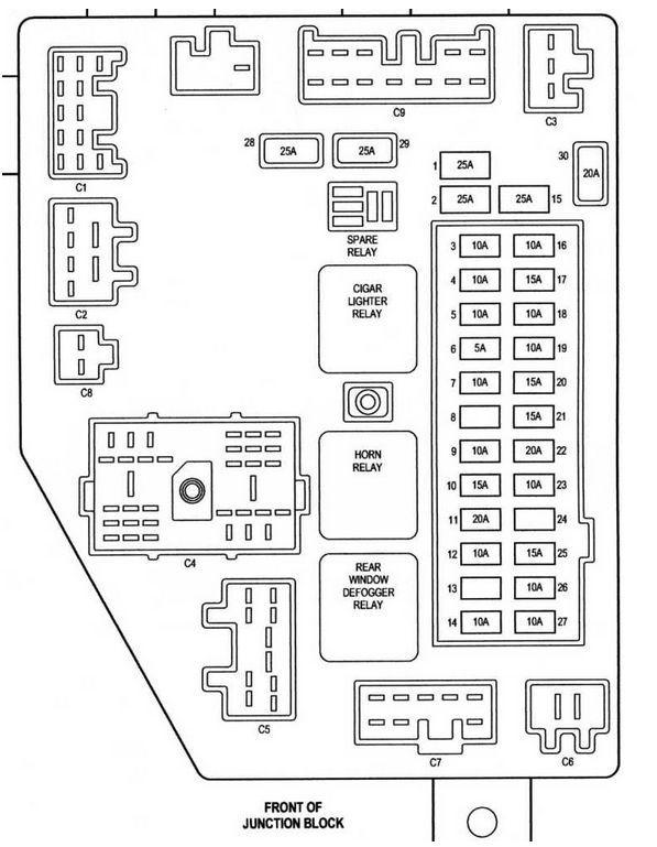 85 jeep cherokee fuse diagram