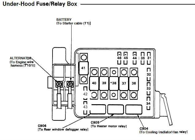 Honda Civic Fuse Box Diagrams - Honda-Tech