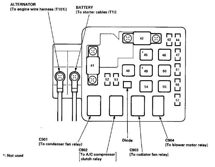 92 Honda Civic Fuse Box Under Hood circuit diagram template