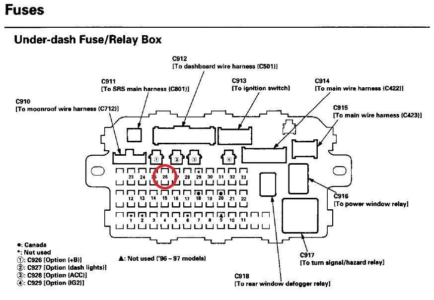2011 honda accord coupe fuse panel diagram under dash on a
