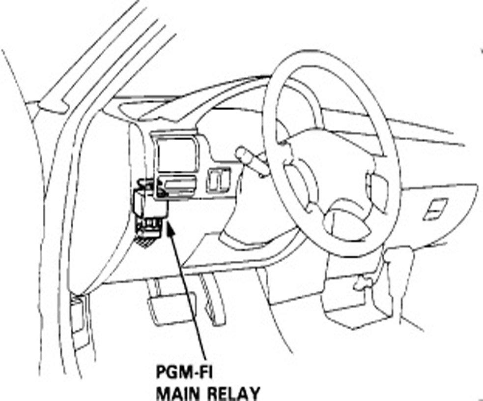 honda civic eg8 wiring diagram