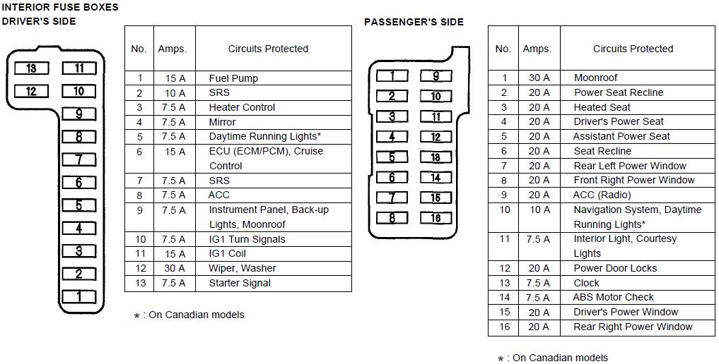 fuse box diagram acura tlx 2015