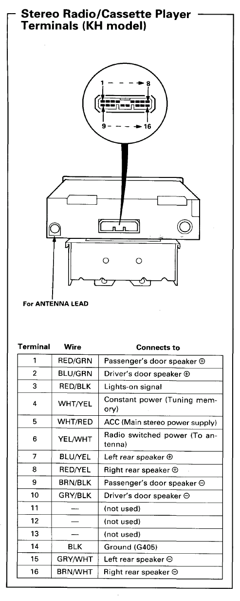 wiring diagram for honda accord radio
