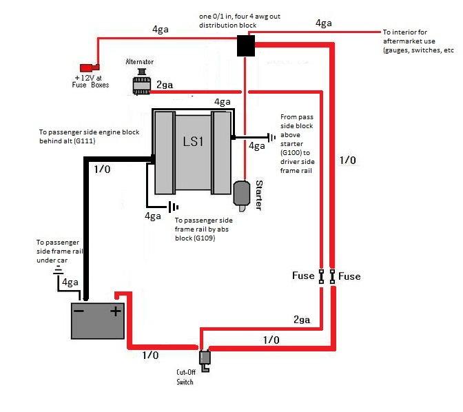 Kill Switch Wiring Ac car block wiring diagram