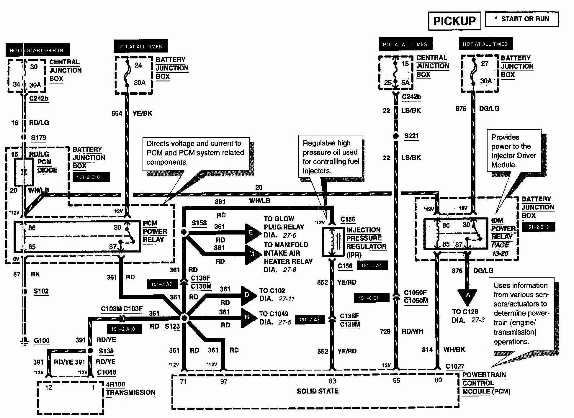 ford e350 fuse box diagram ford bronco engine wiring harness 2000 ford