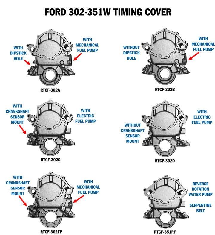 351 Windsor Engine Diagram Wiring Diagram