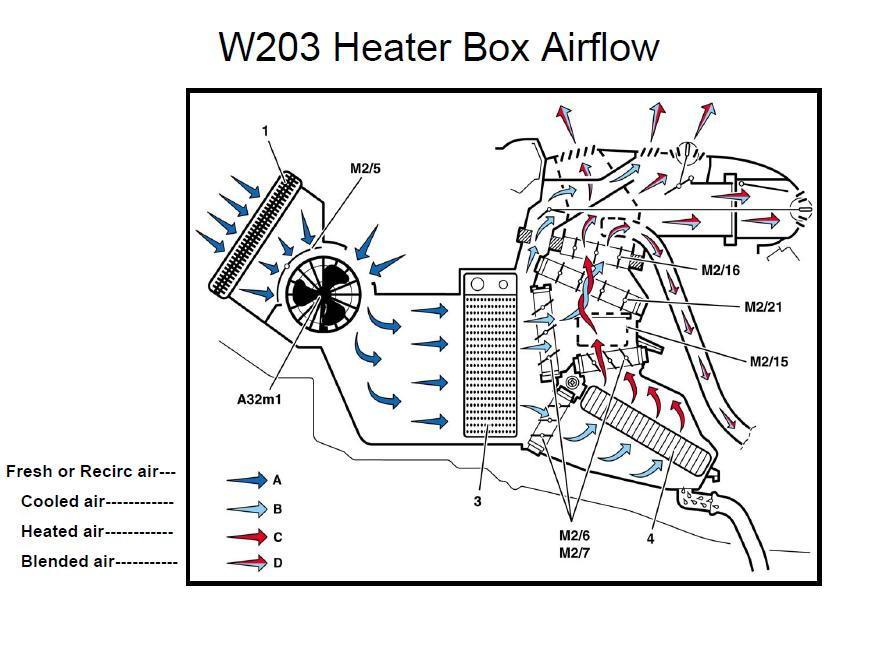 2002 e350 heater wiring diagram