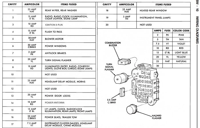 1989 Jeep Cherokee Fuse Box Map Wiring Schematic Diagram
