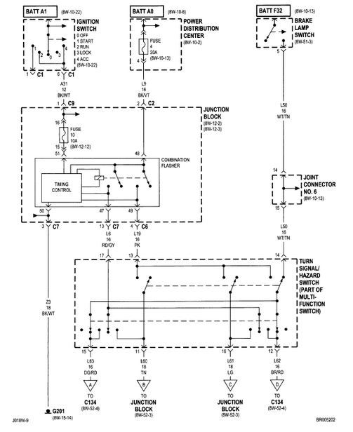 1994 Dodge Ram Electrical Diagram Index listing of wiring diagrams