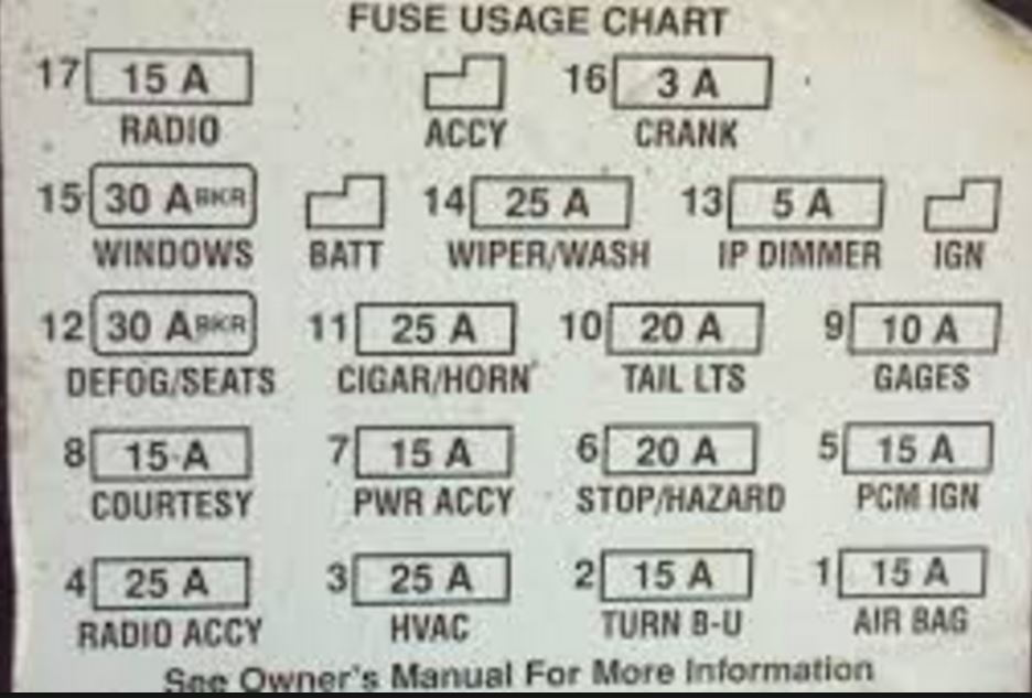 2011 Camaro Fuse Diagram Wiring Diagram