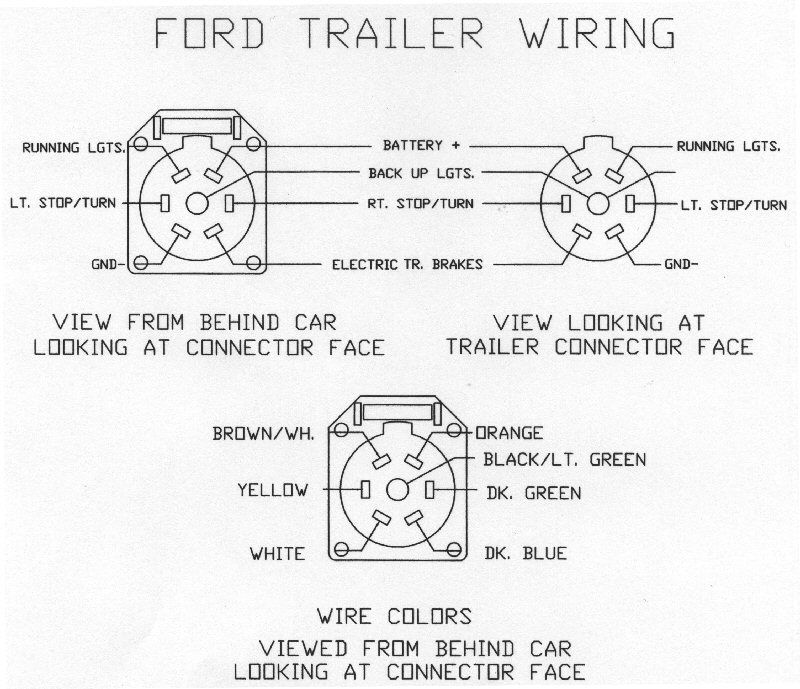 76 ford f 250 wiring color code