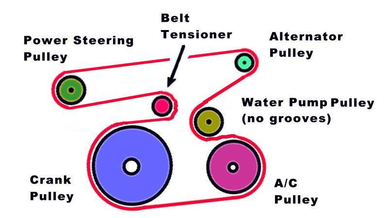 2008 Toyota Camry Belt Diagram Wiring Schematic Diagram