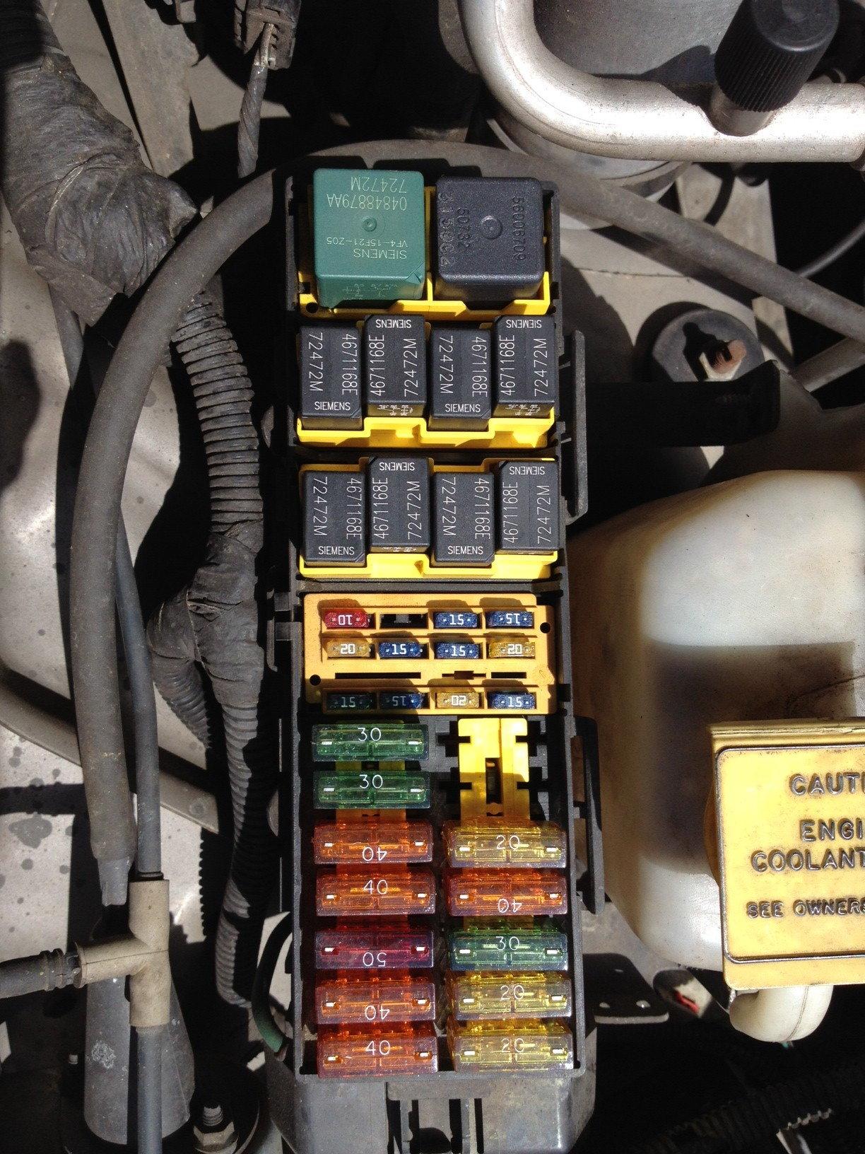 2001 jeep grand cherokee driver side fuse box