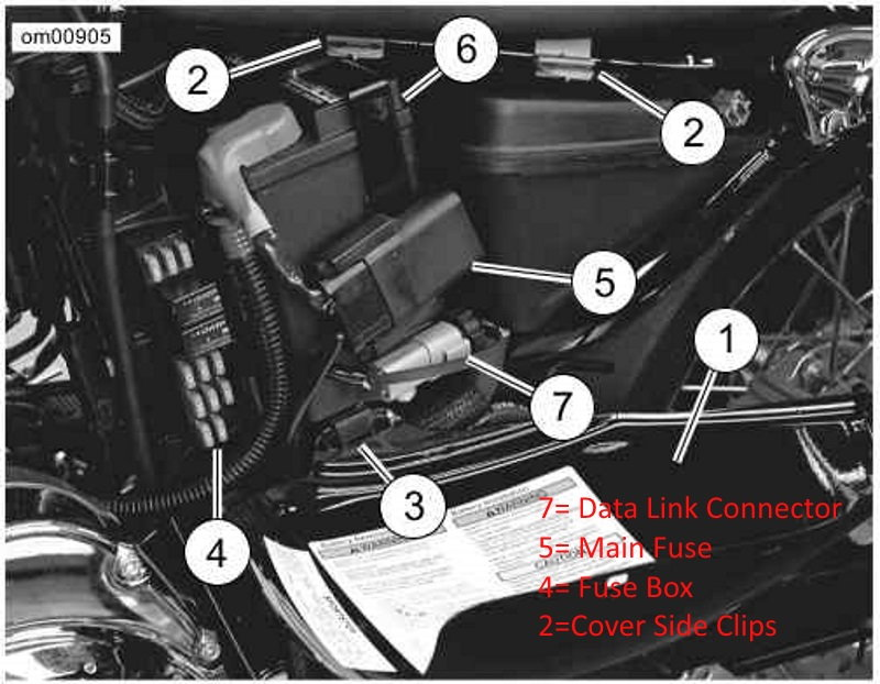 Dyna Fuse Box Wiring Diagram