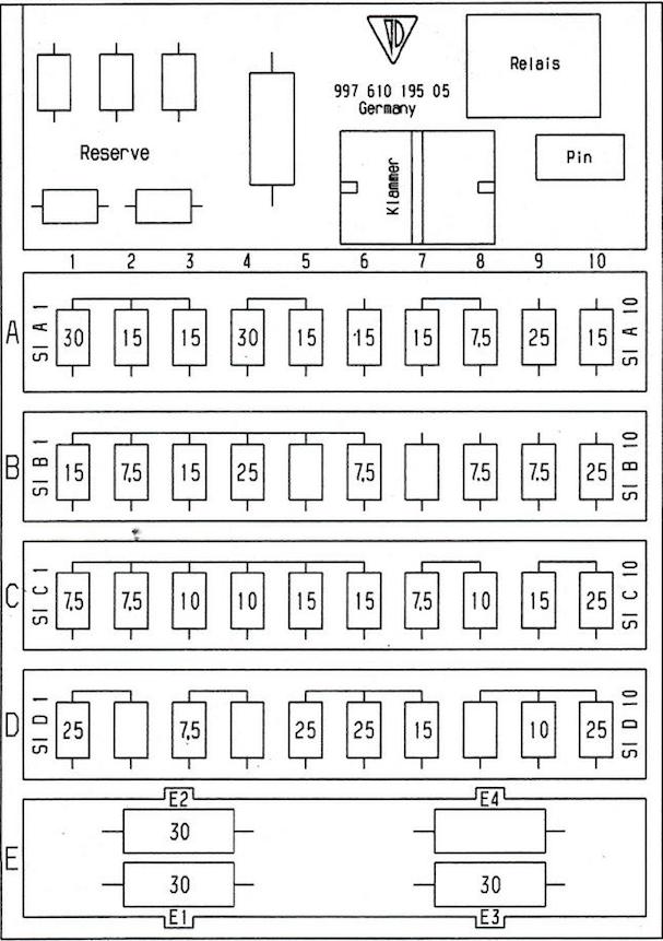 porsche 997 fuse box diagram