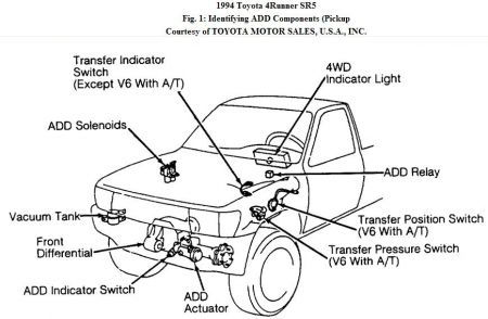 2010 TACOMA WIRING DIAGRAM FOR 4WD ACTUATOR - Auto Electrical Wiring