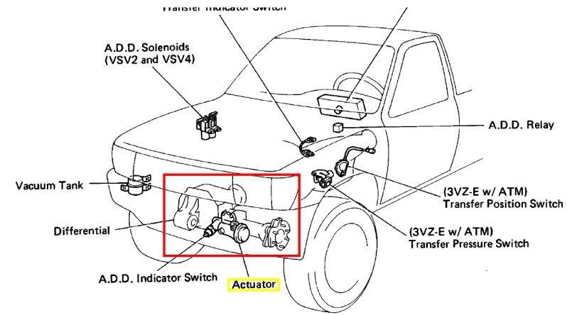 toyota 4 wheel drive actuator switch