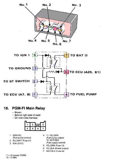 02 honda civic wiring diagram