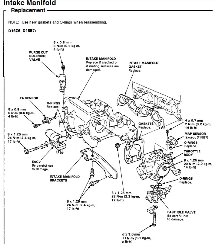 1997 Mitsubishi Eclipse Engine 2 0 - Best Place to Find Wiring and
