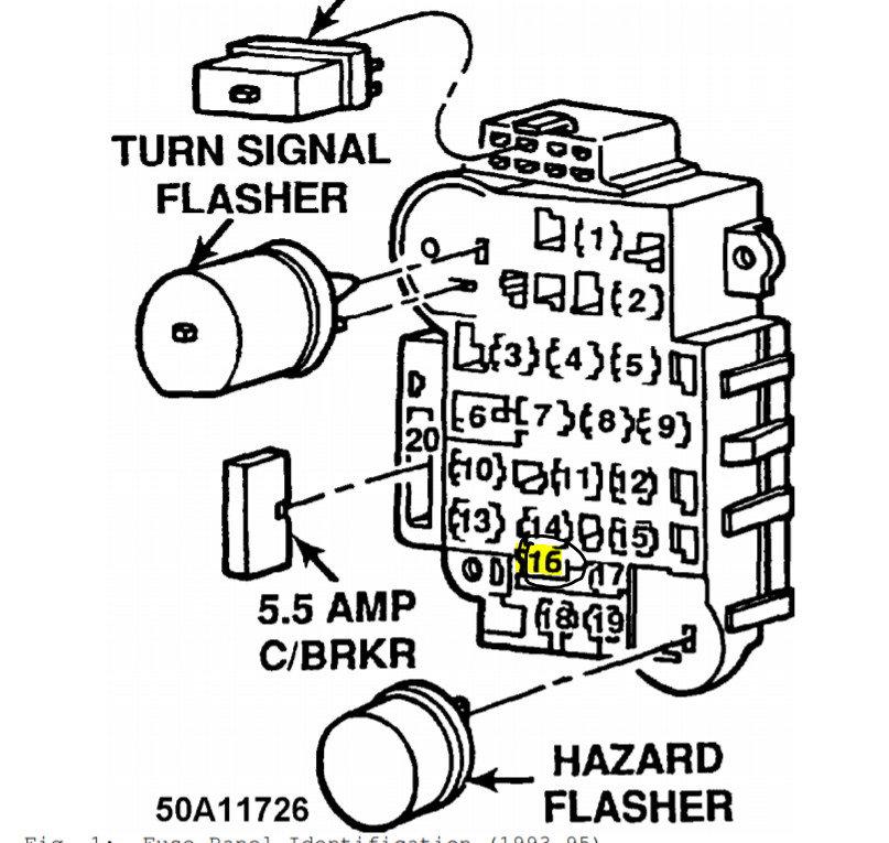 thread location trailer tow circuit breaker