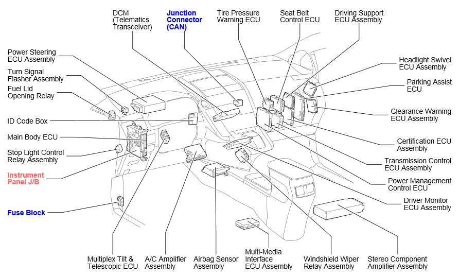 lexus rx350 wiring diagram
