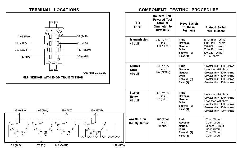 93 f150 MLP Sensor wiring diagram - Ford Truck Enthusiasts Forums