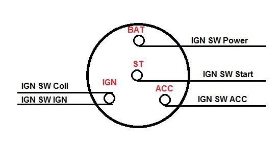 64 Ford Headlight Switch Diagram Wiring Diagram