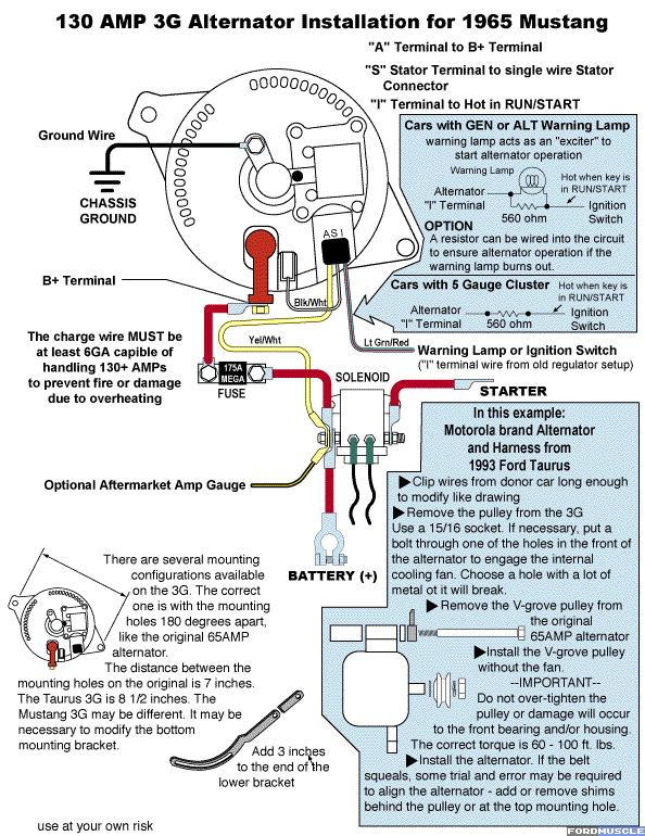 Wiring mess alternator/solenoid/ignition - Ford Truck Enthusiasts Forums
