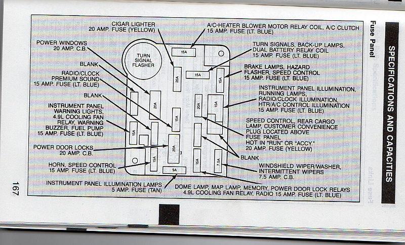 1989 Ford Van Fuse Box Diagram - Wwwcaseistore \u2022