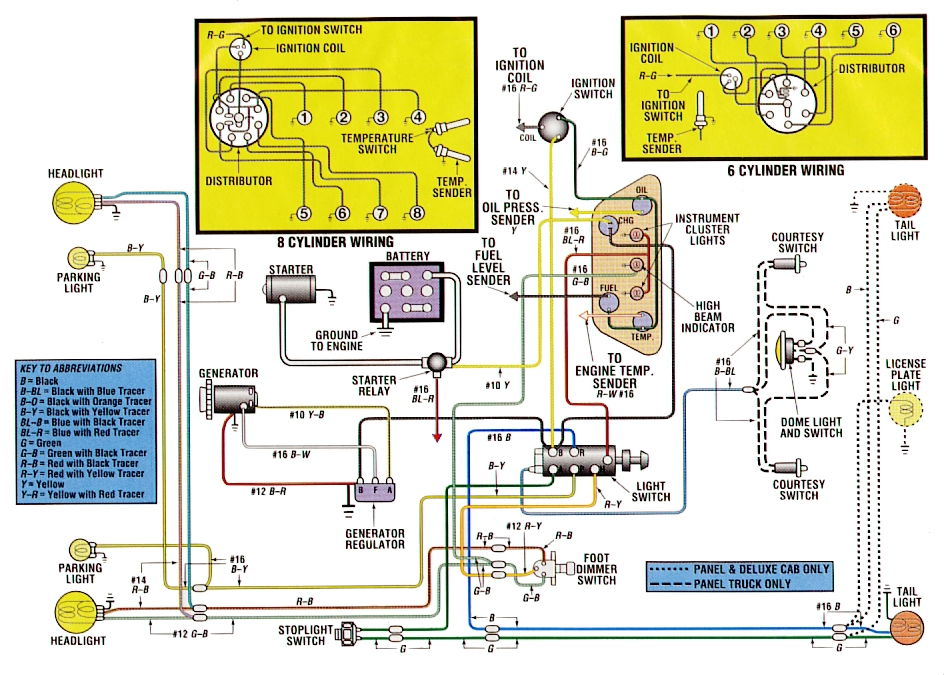 1955 ford wiring diagram
