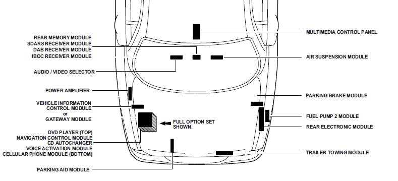 land rover lr4 wiring diagram
