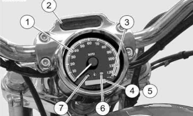 Harley Davidson Sportster Warning Lights General Information - Hdforums