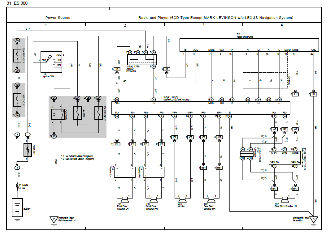 head unit wiring color diagram