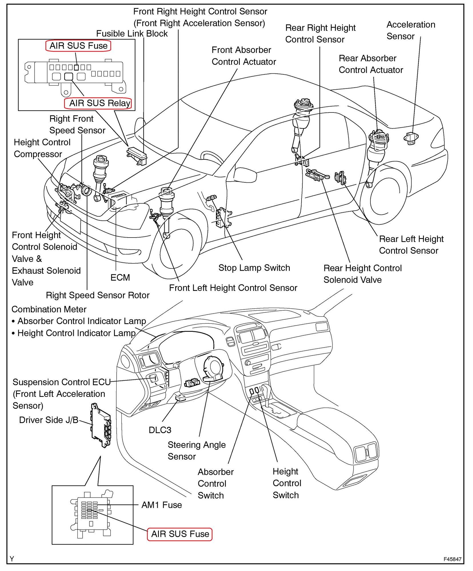 2003 saab 93 fuse box diagram wiring