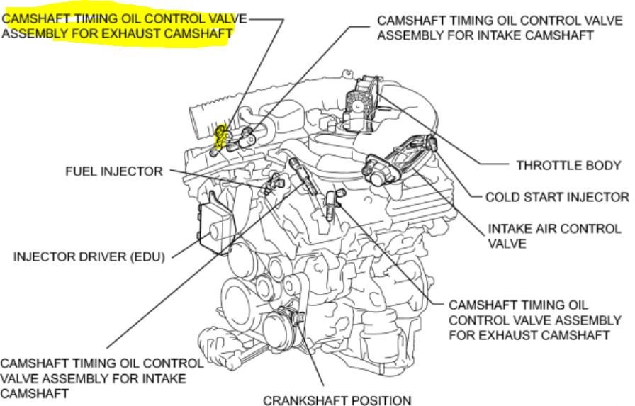 crankshaft position sensor circuit diagram