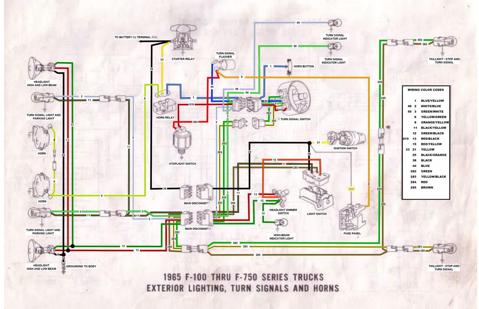 2005 Ford F650 Fuse Diagram Schematics F750 Box Wiring Expert U2022