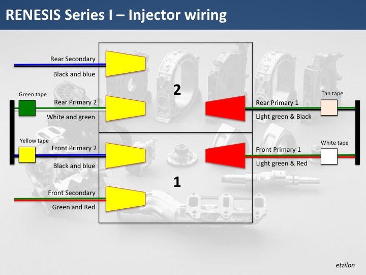 Rx8 Injector Wiring Diagram - 8mrkmpaaublomboinfo \u2022
