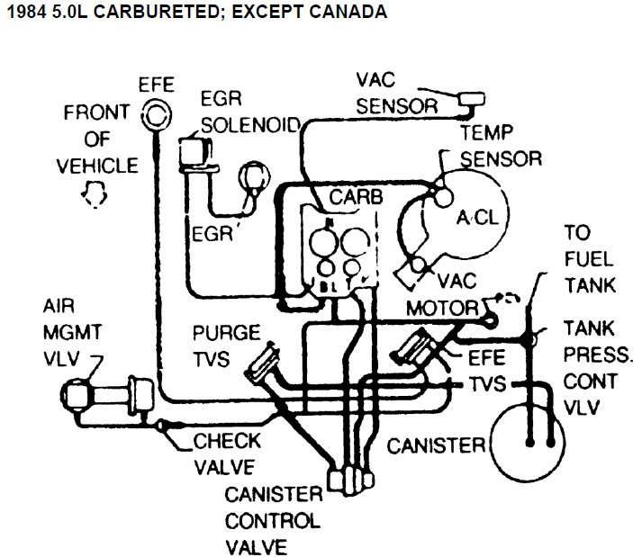 Code 32 - MAP sensor circuit - Third Generation F-Body Message Boards