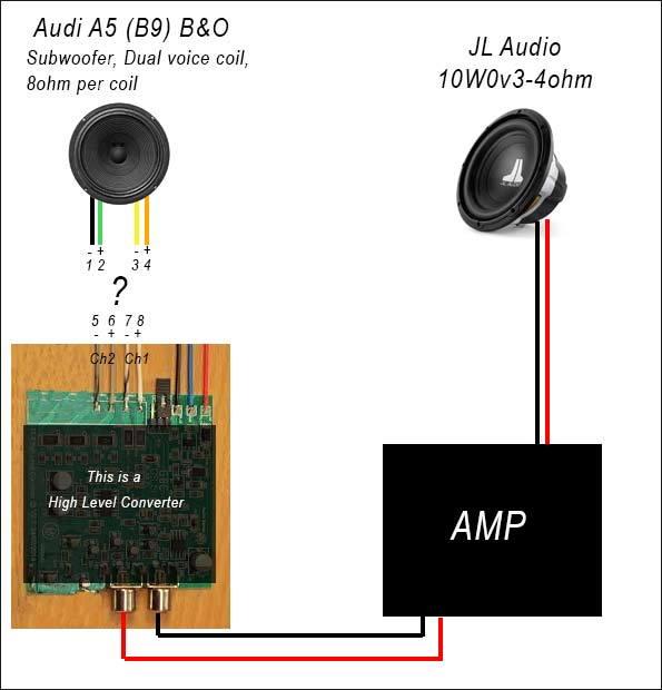 BO Subwoofer Wiring help please - AudiWorld Forums