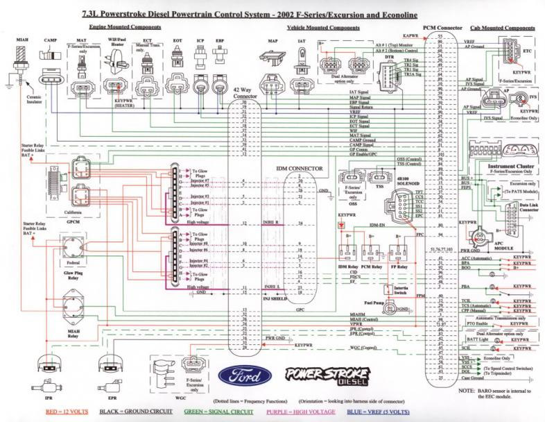 Fl Wiring Diagram Turn Signals Looking For Ecm Pinout For 1999 F 250 Super Duty 7 3l