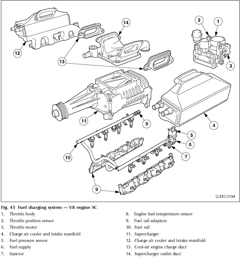 03 JAGUAR S TYPE 4 2 FUEL INJECTOR WIRING - Auto Electrical Wiring
