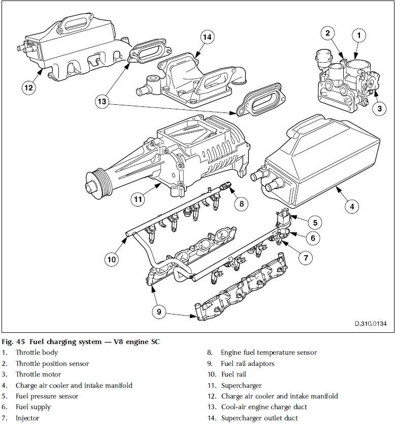 2003 Jaguar STR Fuel Rail Pressure Sensor - Jaguar Forums - Jaguar
