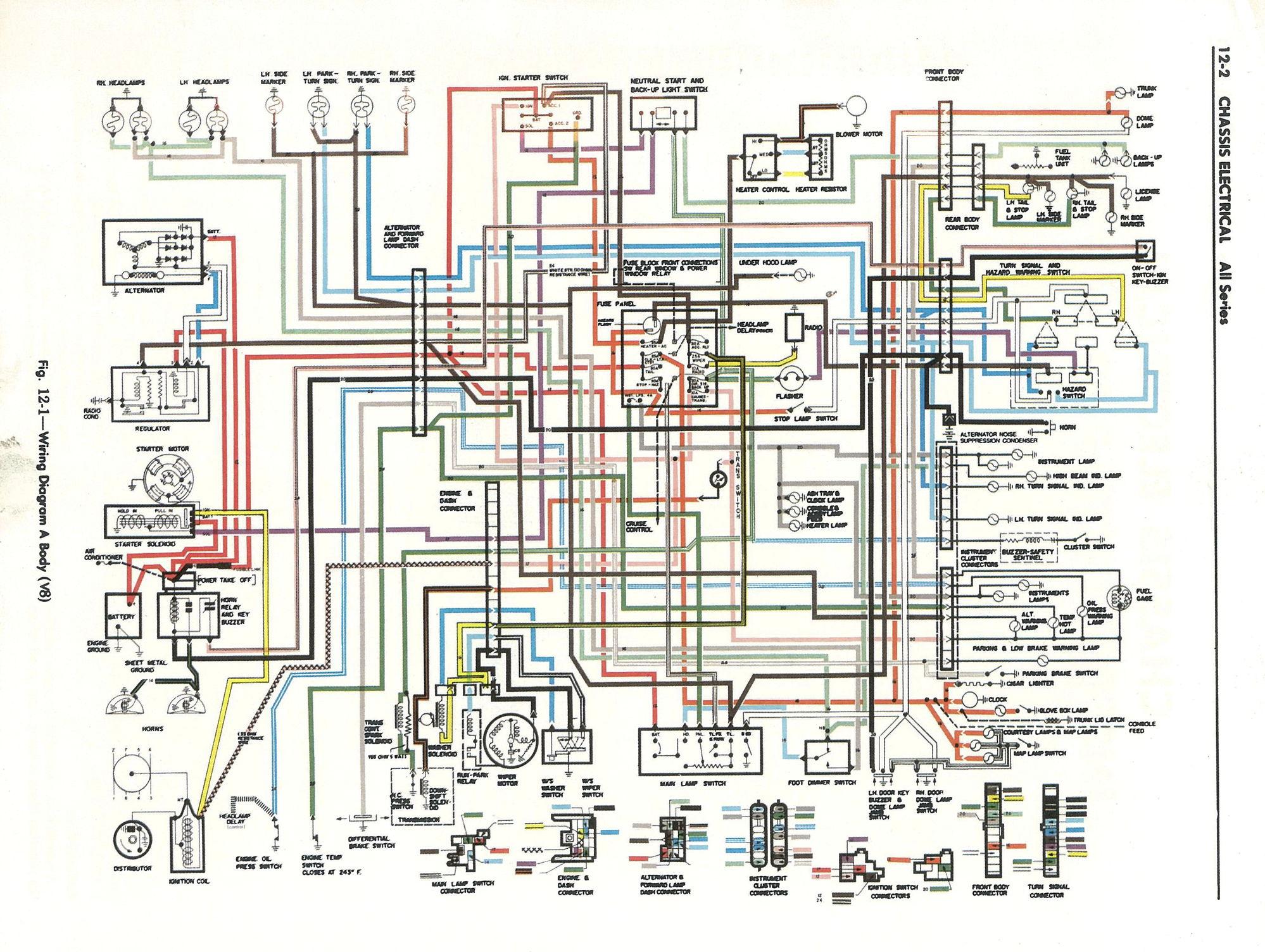 1967 oldsmobile cutlass wiring diagram