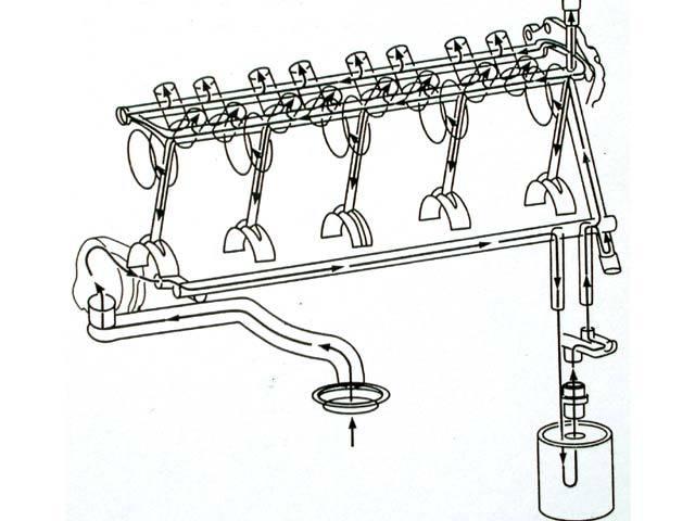 gm ls oil pump