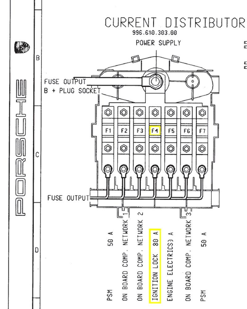 2001 Porsche Boxster Fuse Panel. fuse box location on 1997