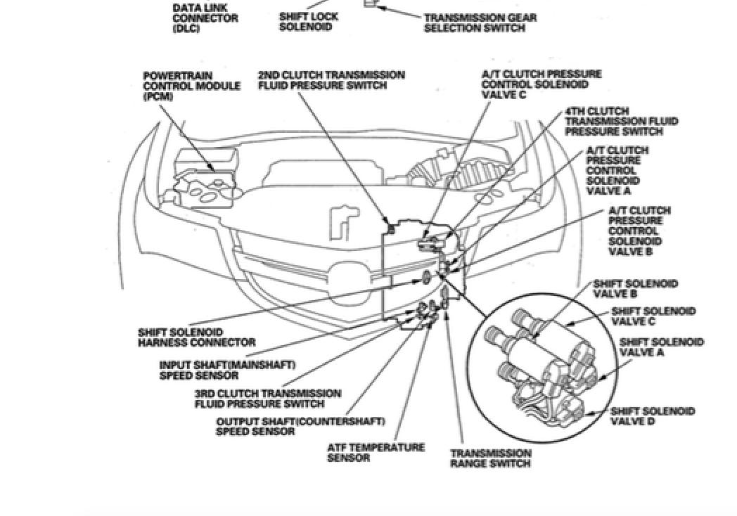 acura transmission fluid