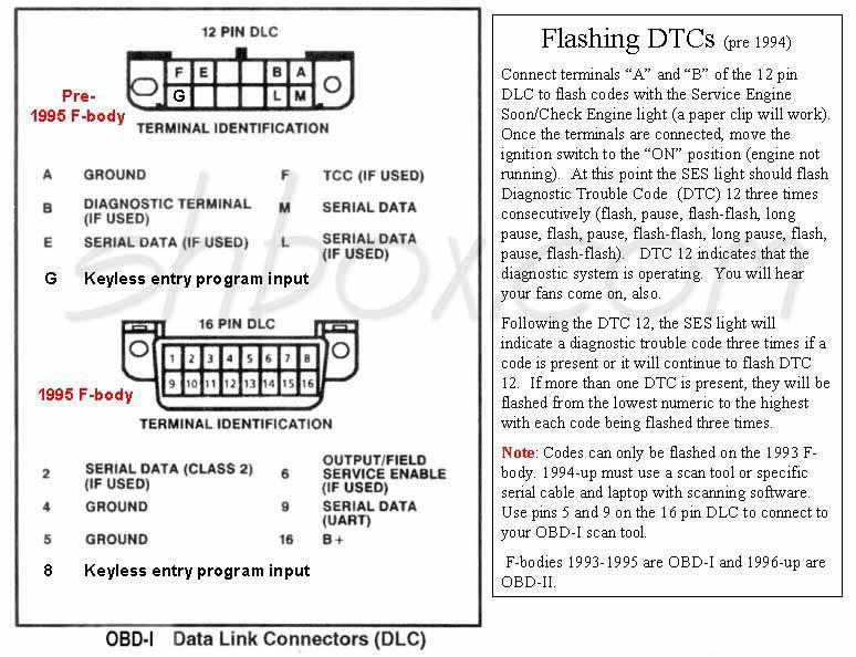 1993 Buick Century A C Wiring Diagram - New Era Of Wiring Diagram \u2022