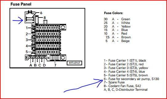 audi q5 engine fuse box location