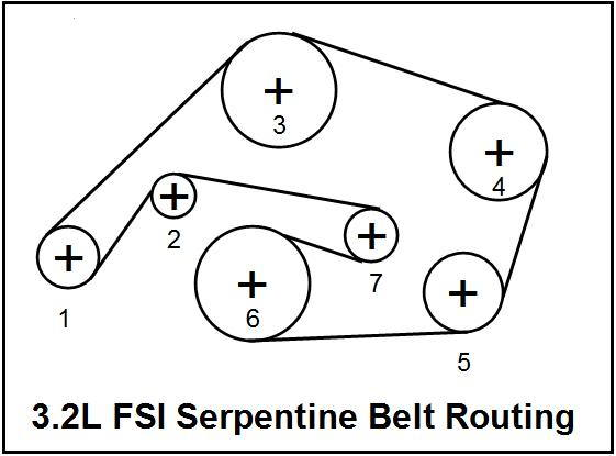 92 audi s4 engine diagram